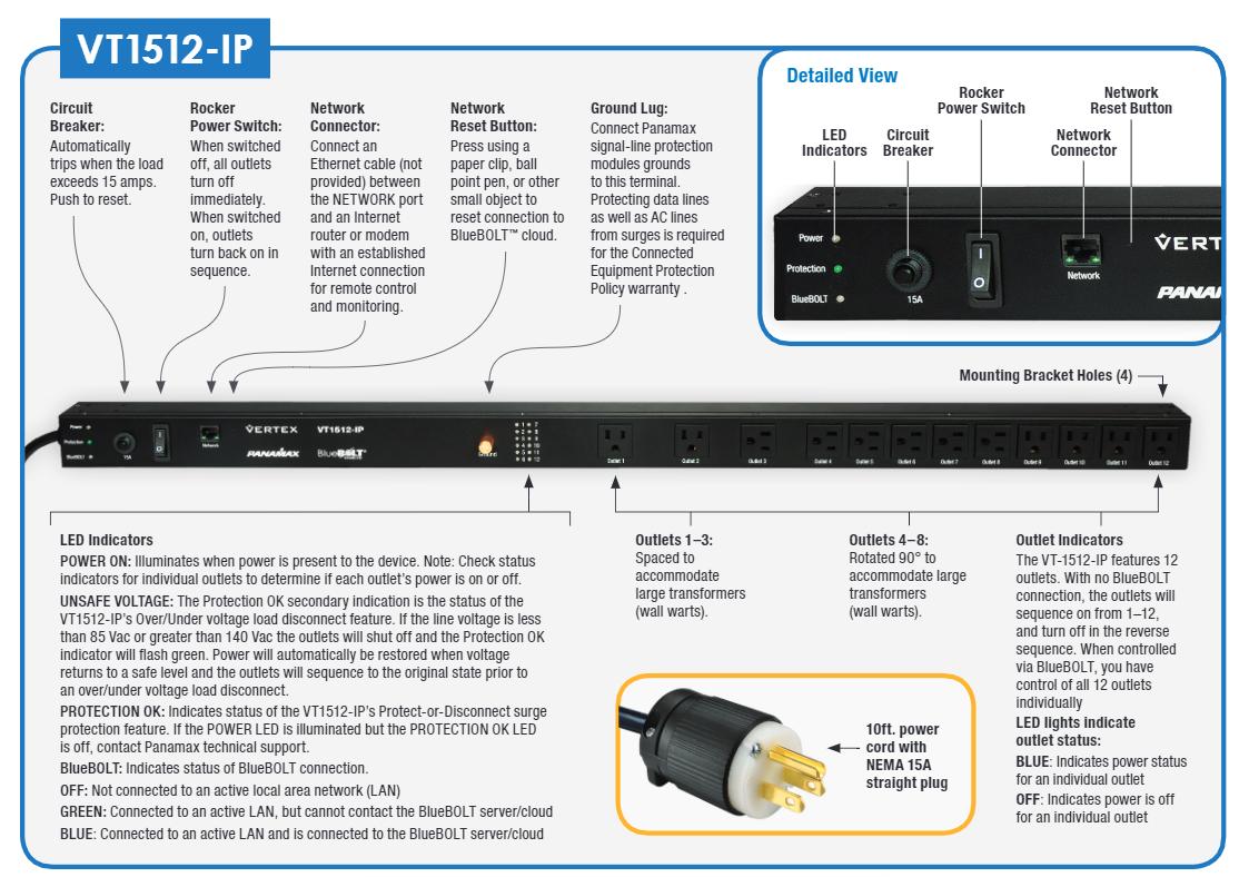 VT1512-IP
